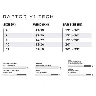 Rango Raptor V1